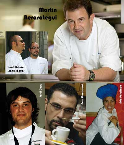 Equipo de Chef Services